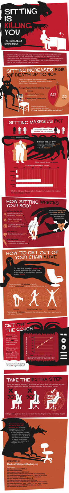 Infografika - siedzenie zabija