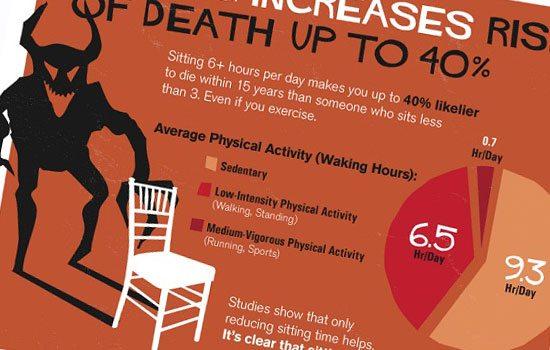 infografika zdrowie