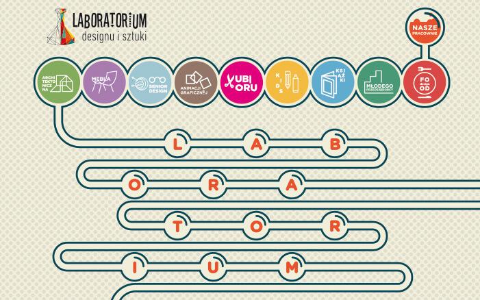laboratorium-designu-i-sztuki-plakat-header