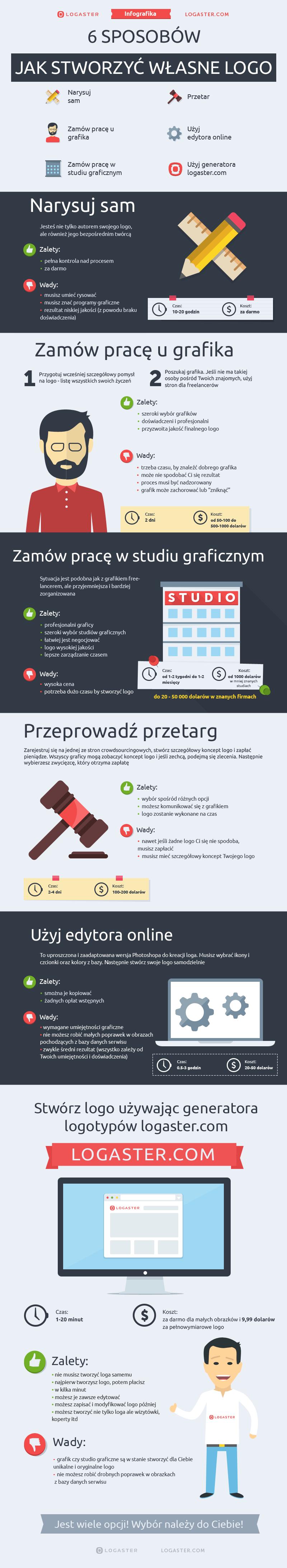 logaster-infografika