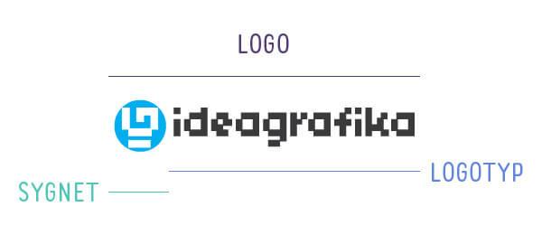 logo = sygnet + logotyp