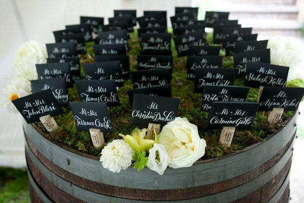 Kreatywne winietki na weselny stół
