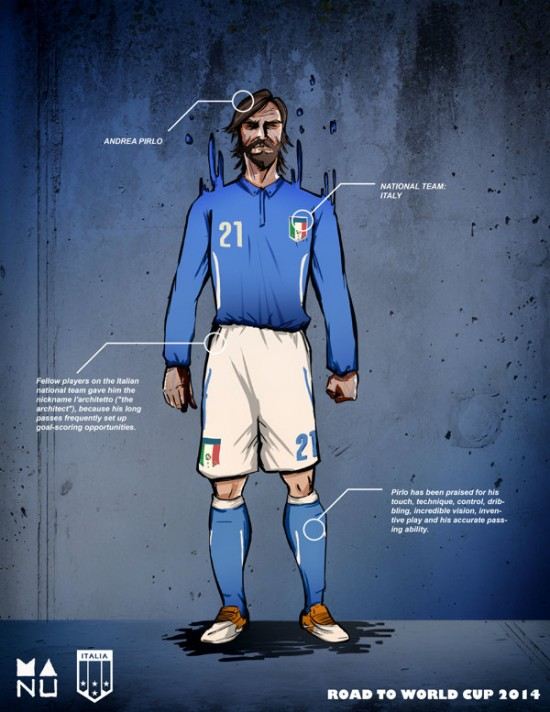 road-to-world-cup-andrea-pirlo