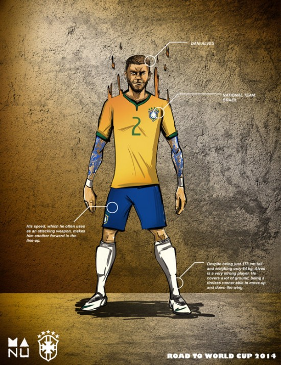 road-to-world-cup-dani-alves